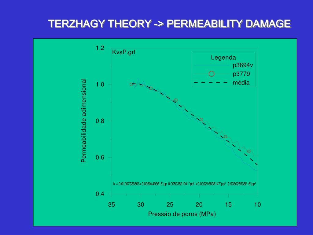 TERZHAGY THEORY -> PERMEABILITY DAMAGE