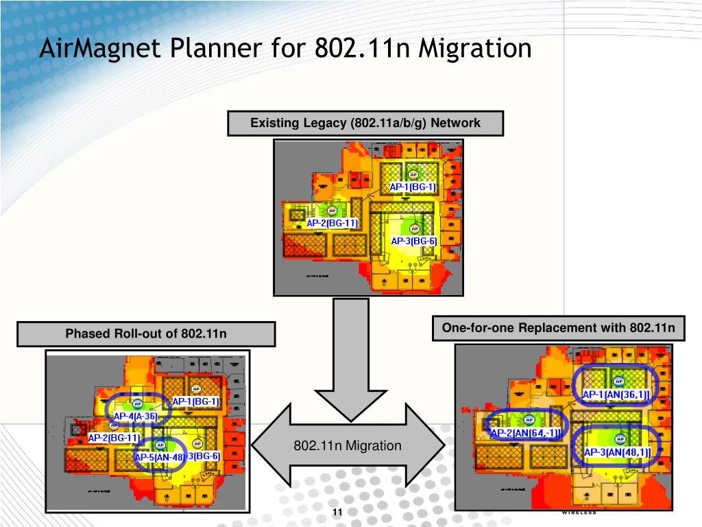 AirMagnet Planner for 802.11n Migration