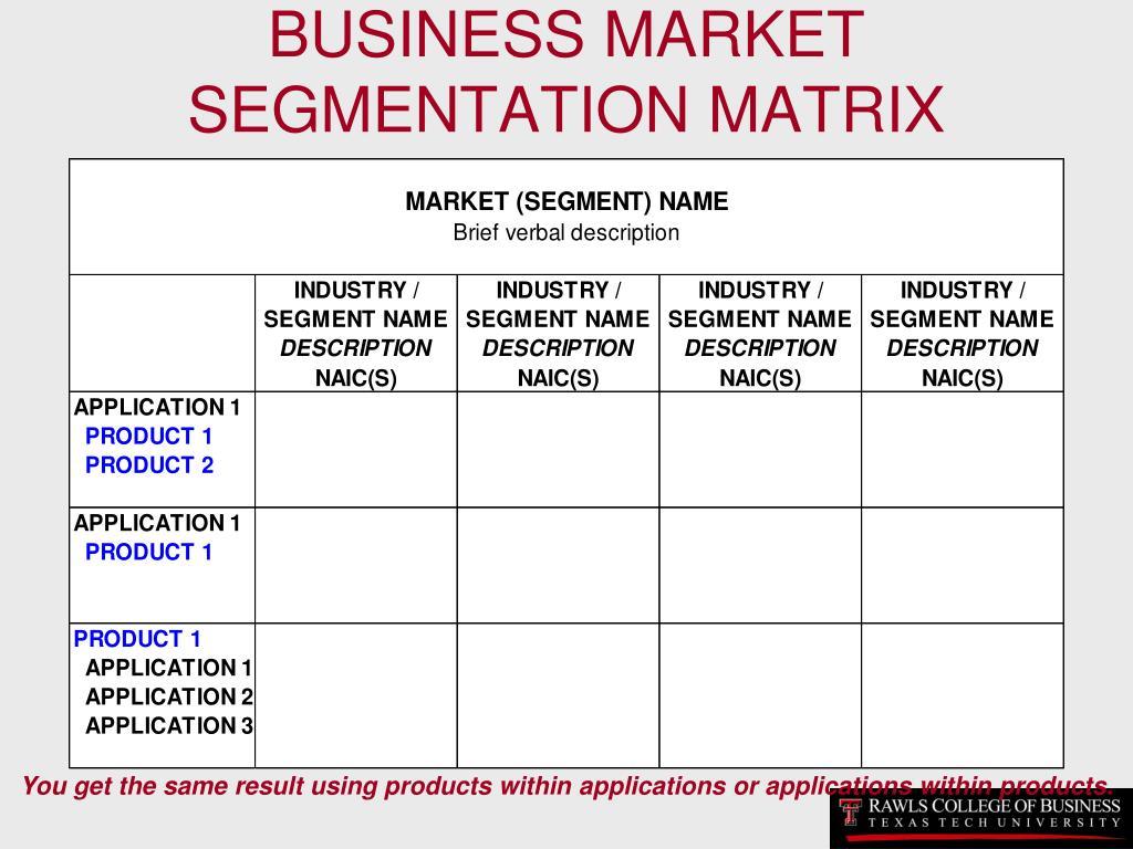 BUSINESS MARKET SEGMENTATION MATRIX