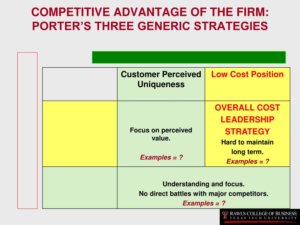 COMPETITIVE ADVANTAGE OF THE FIRM:
