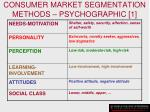 consumer market segmentation methods psychographic 1