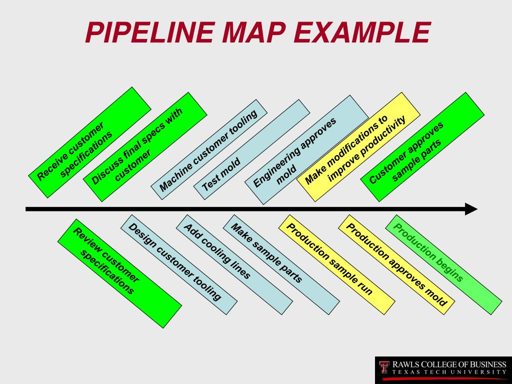 PIPELINE MAP EXAMPLE