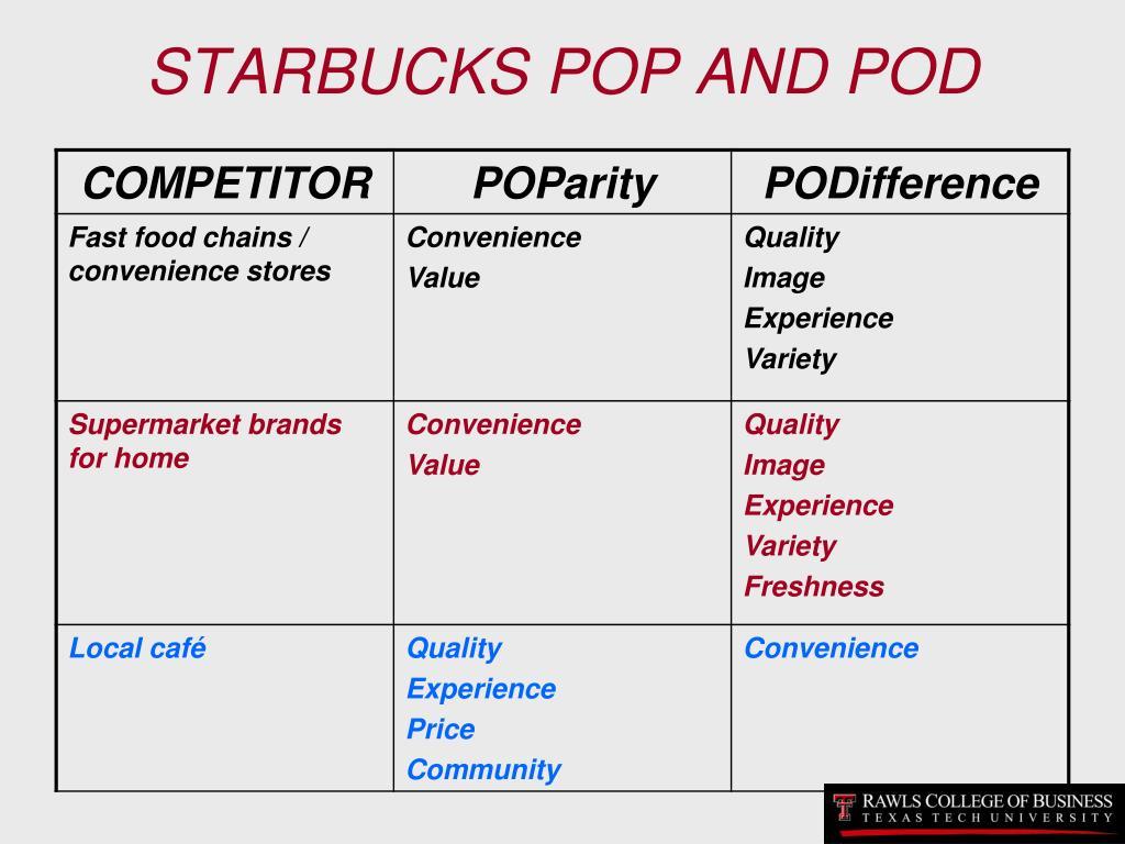 STARBUCKS POP AND POD