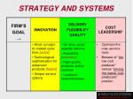 strategy and systems
