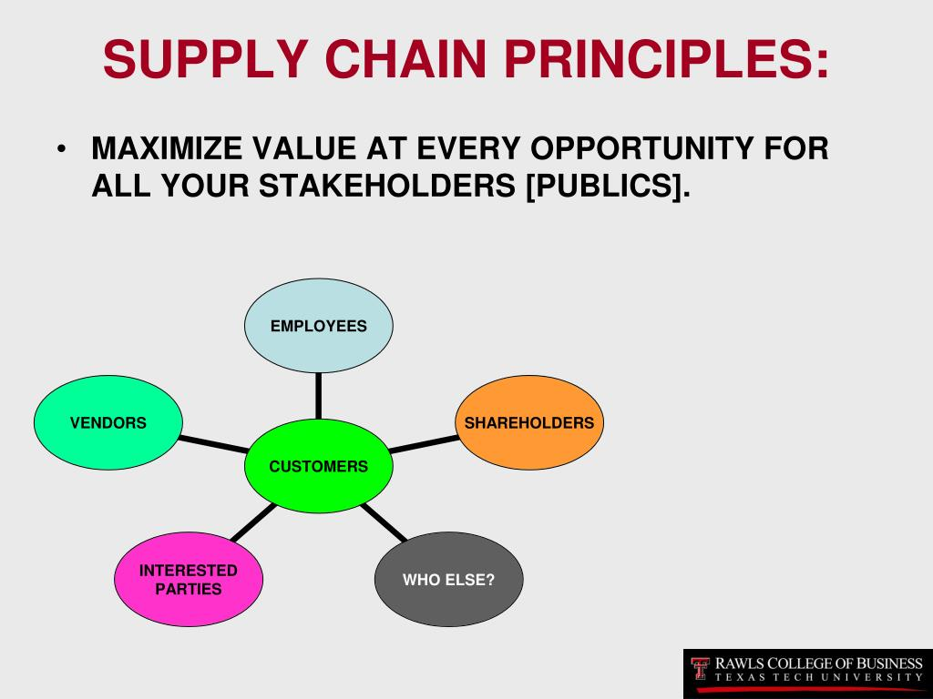 SUPPLY CHAIN PRINCIPLES: