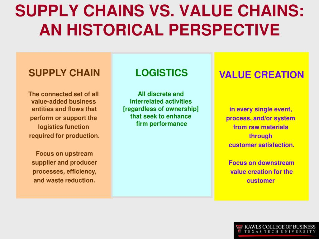 SUPPLY CHAINS VS. VALUE CHAINS: