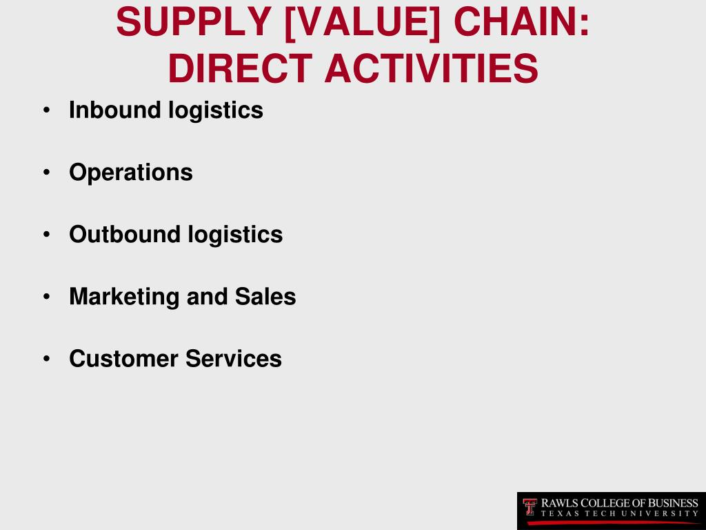 SUPPLY [VALUE] CHAIN: