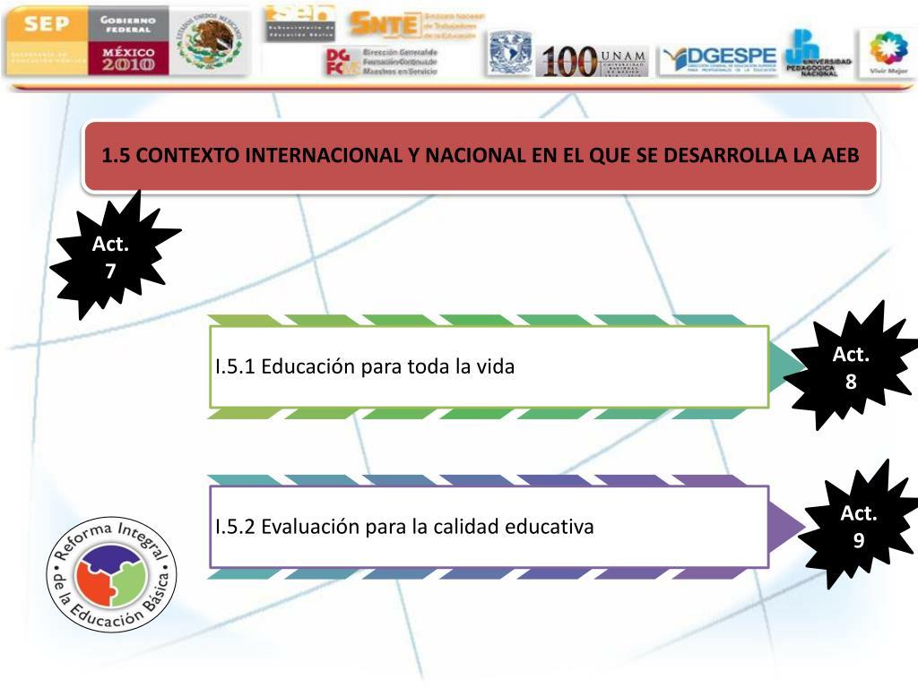 1.5 CONTEXTO INTERNACIONAL Y NACIONAL EN EL QUE SE DESARROLLA LA AEB