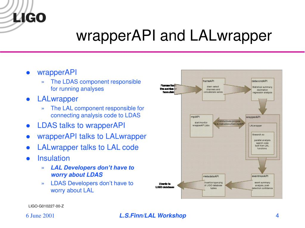 wrapperAPI and LALwrapper