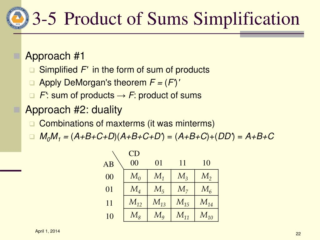 3-5Product of Sums Simplification