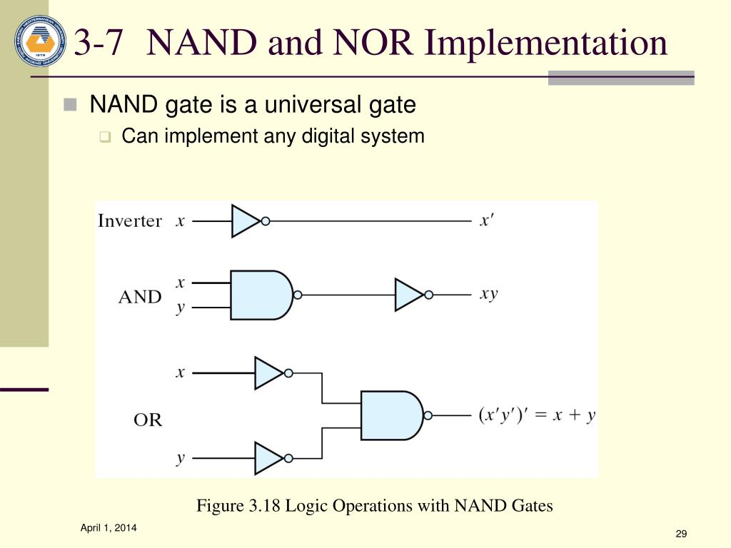 3-7NAND and NOR Implementation