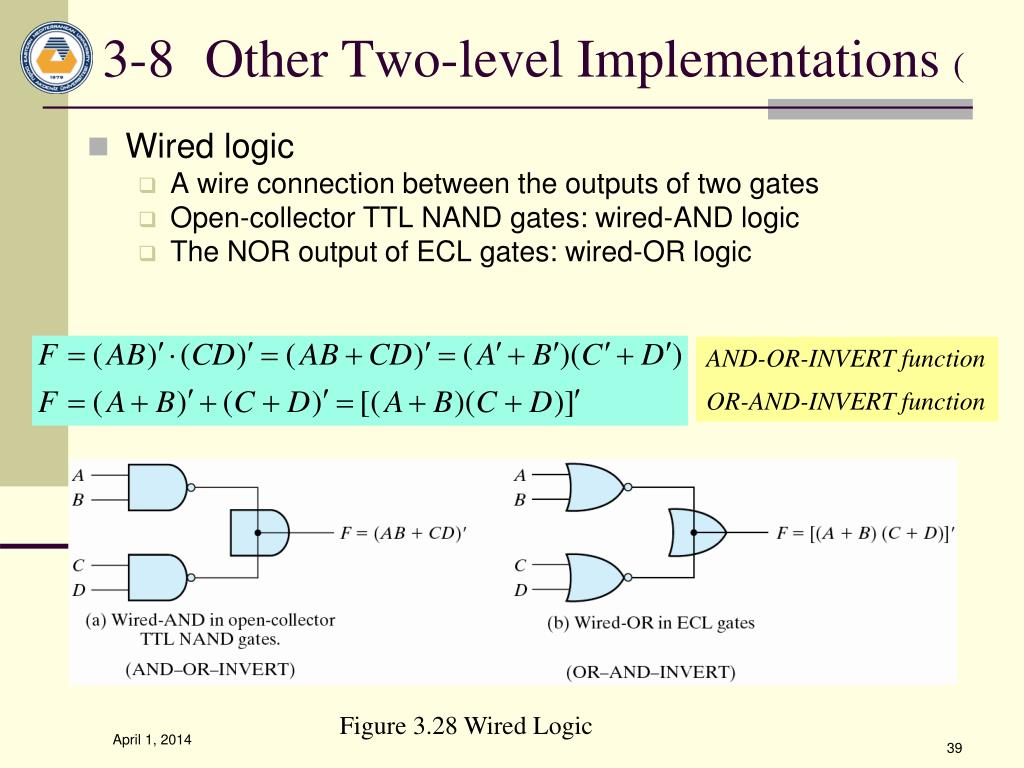3-8Other Two-level Implementations