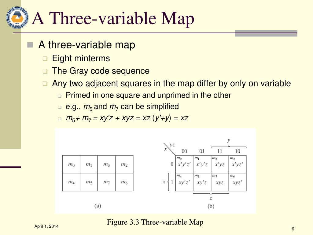 A Three-variable Map