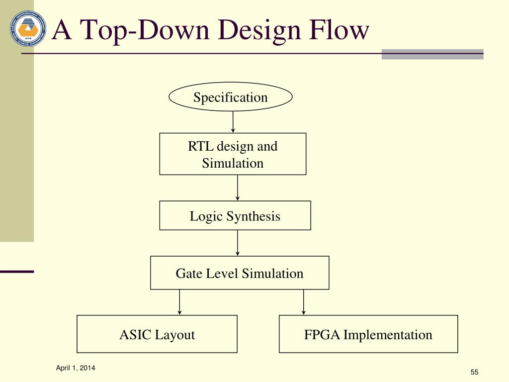 A Top-Down Design Flow