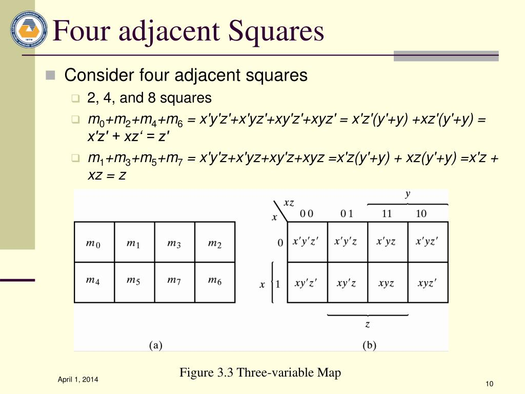 Four adjacent Squares