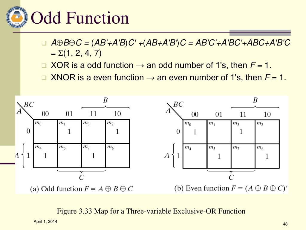 Odd Function