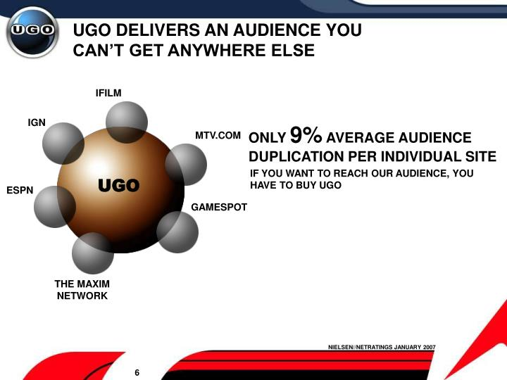 UGO DELIVERS AN AUDIENCE YOU