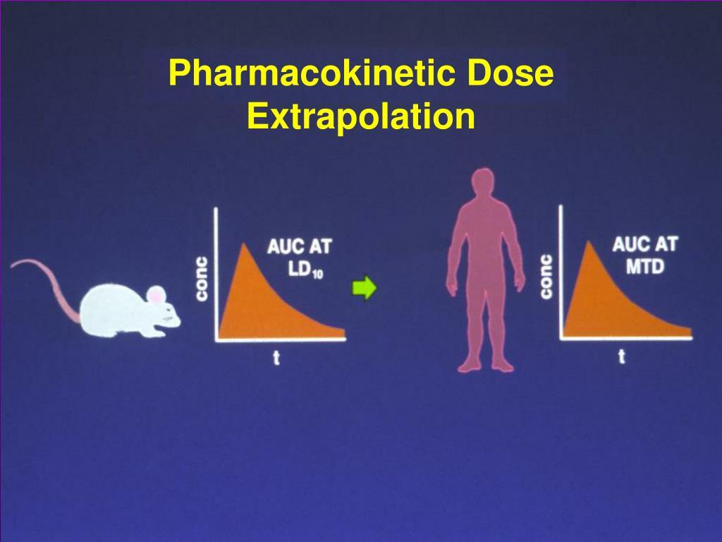 Pharmacokinetic Dose  Extrapolation