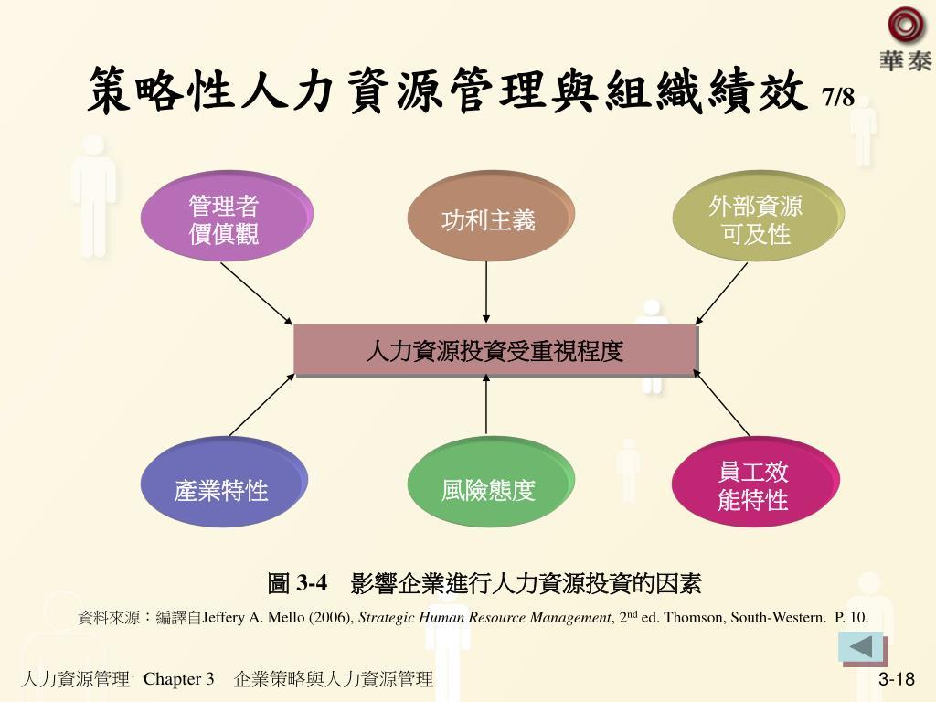 策略性人力資源管理與組織績效