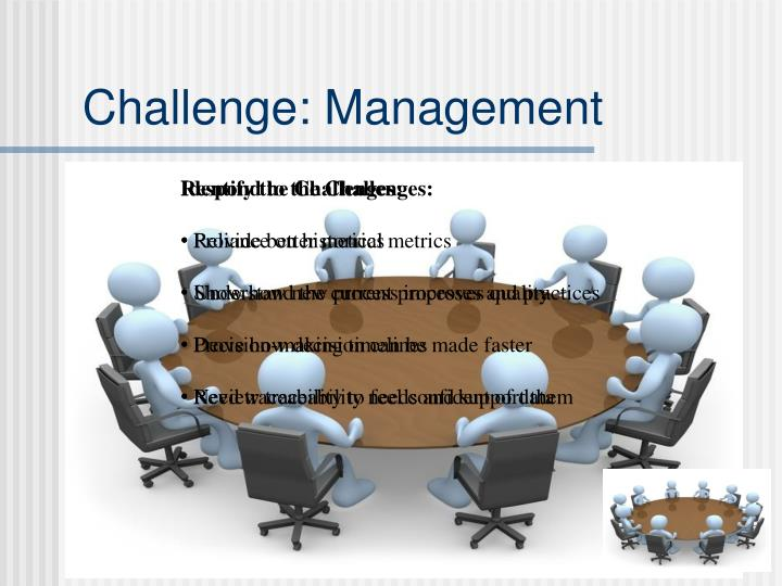 Challenge: Management
