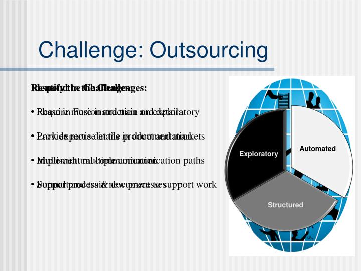 Challenge: Outsourcing