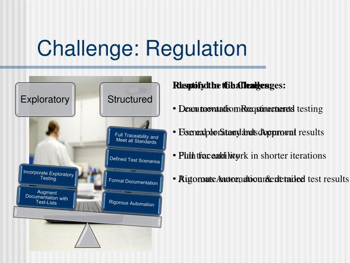 Challenge: Regulation