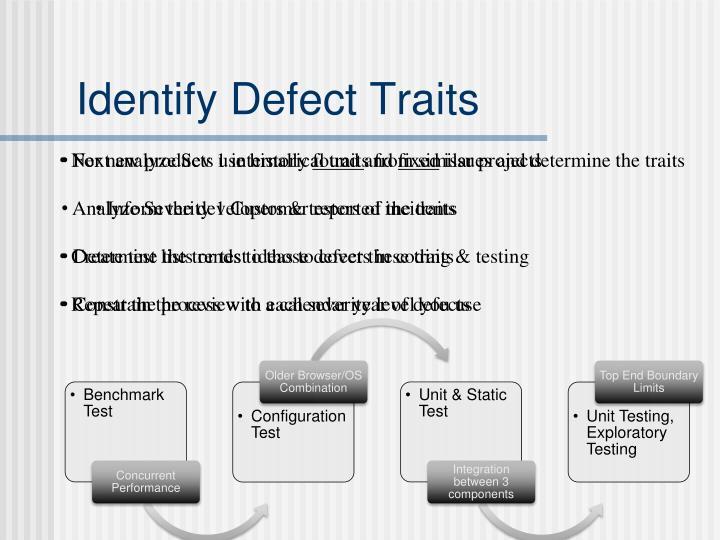 Identify Defect Traits