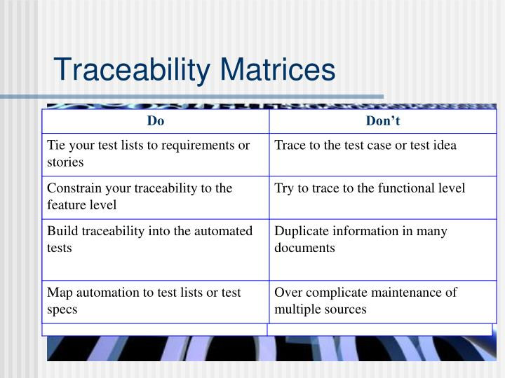 Traceability Matrices