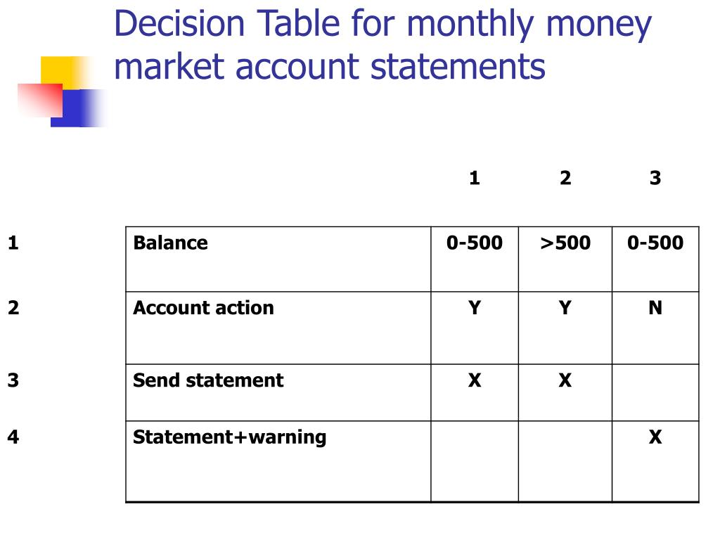 Decision Table for monthly money market account statements