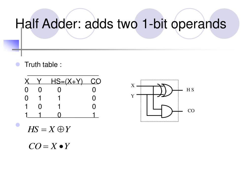 Half Adder Equation Bit