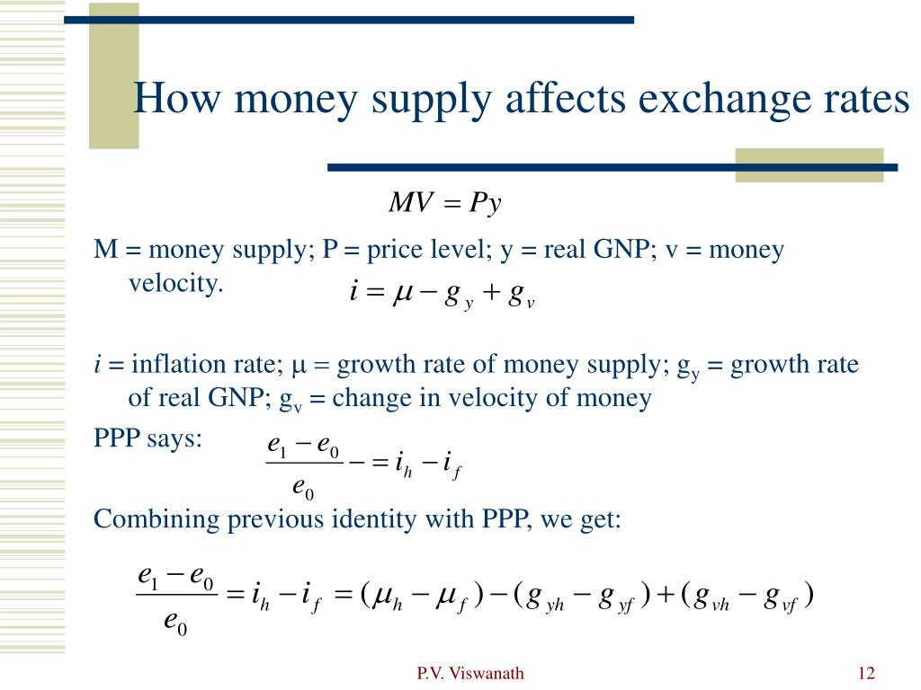 How money supply affects exchange rates