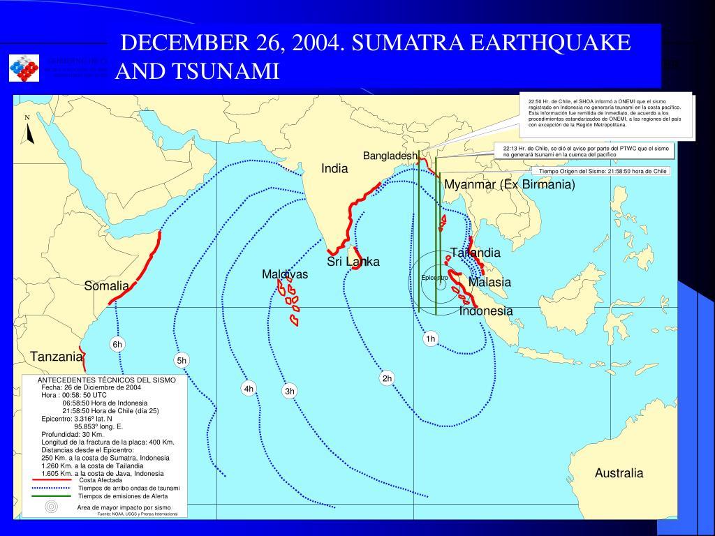 DECEMBER 26, 2004. SUMATRA EARTHQUAKE AND TSUNAMI