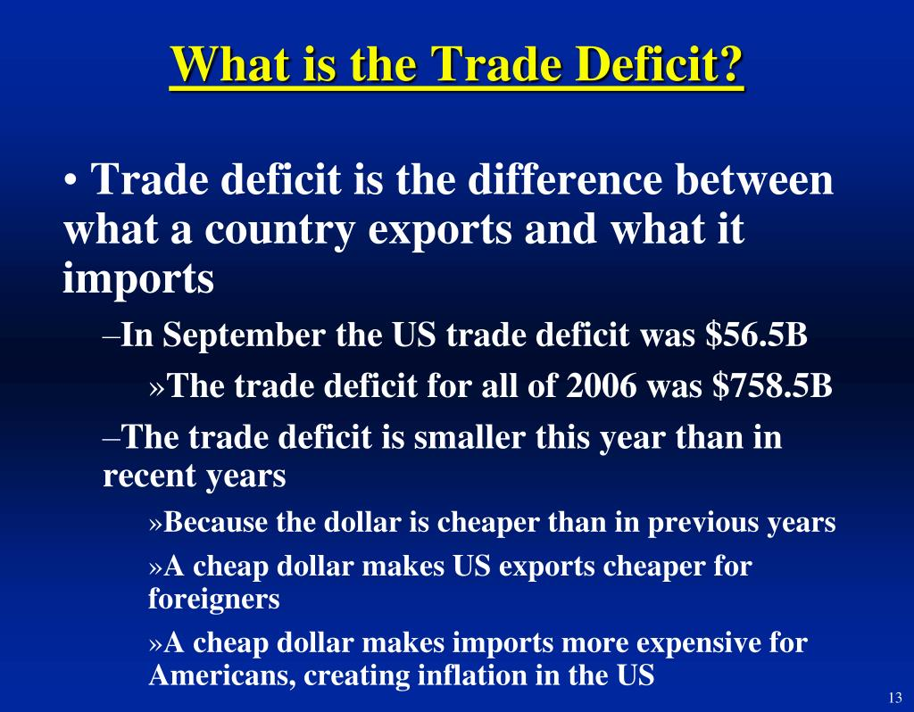 What is the Trade Deficit?