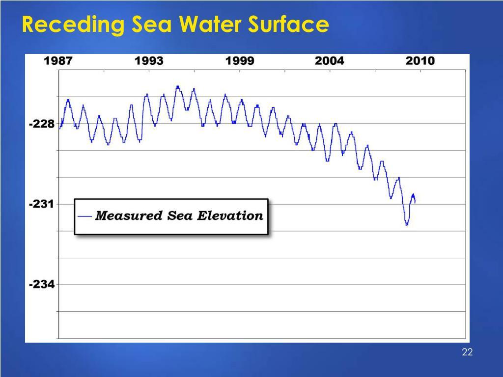 Receding Sea Water Surface