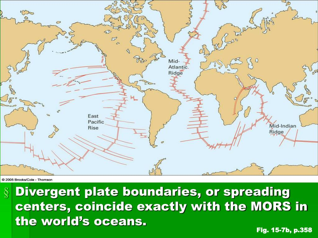 Divergent plate boundaries, or spreading centers, coincide exactly with the MORS in the world's oceans.