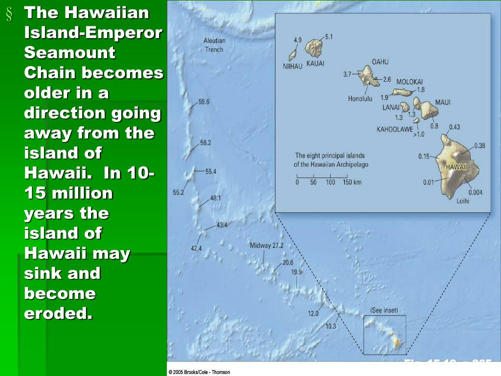 The Hawaiian Island-Emperor Seamount Chain becomes older in a direction going away from the island of Hawaii.  In 10-15 million years the island of Hawaii may sink and become eroded.