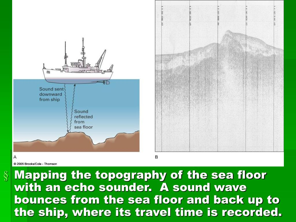 Mapping the topography of the sea floor with an echo sounder.  A sound wave bounces from the sea floor and back up to the ship, where its travel time is recorded.