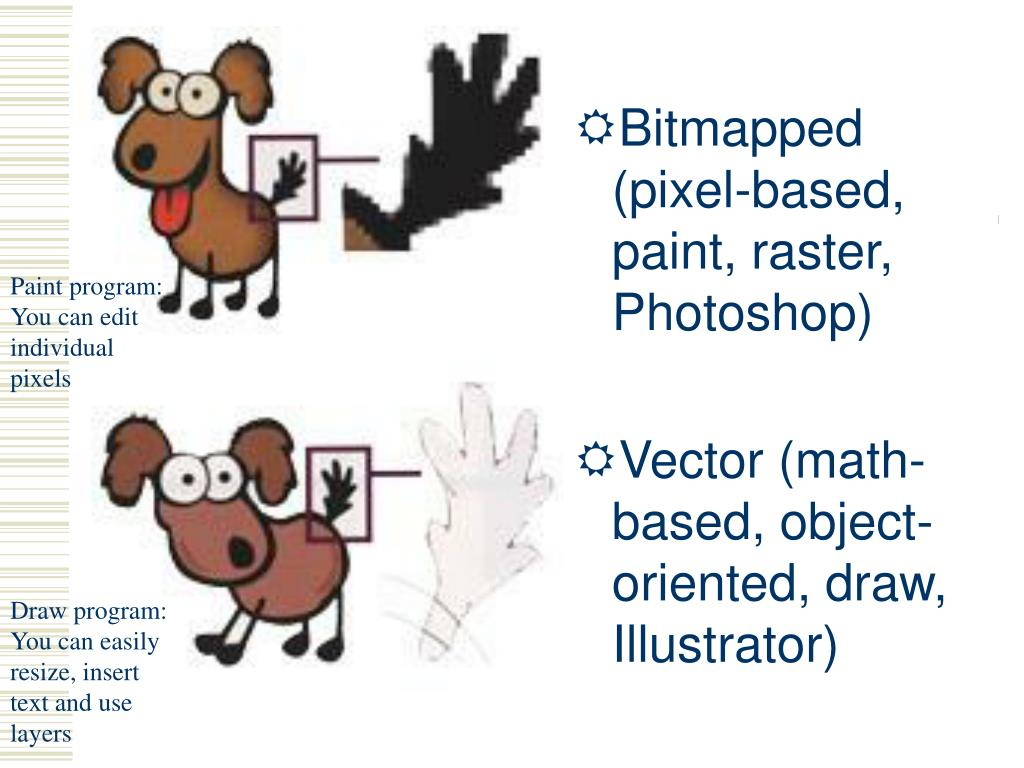 Bitmapped (pixel-based, paint, raster, Photoshop)