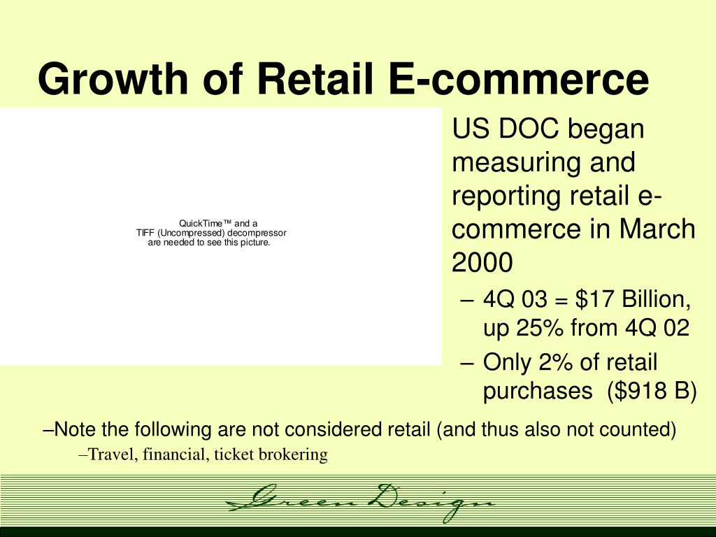 Growth of Retail E-commerce