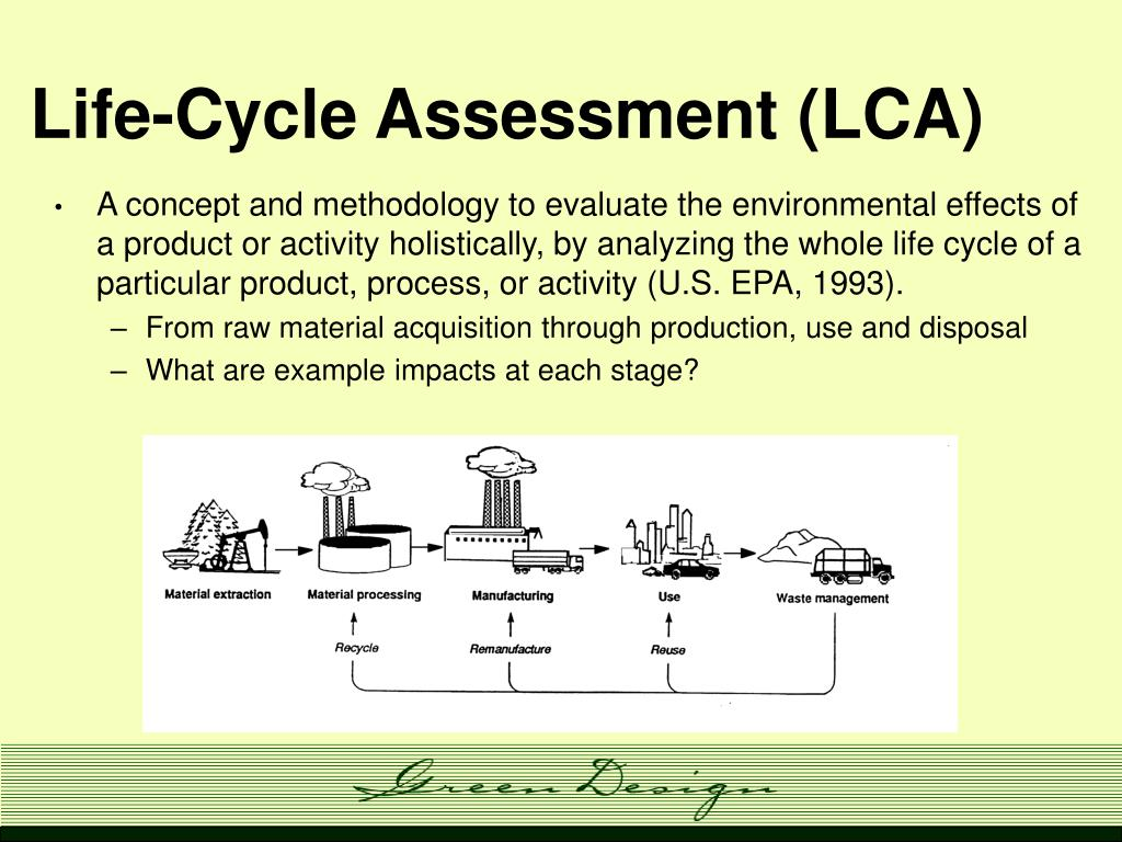 Life-Cycle Assessment (LCA)