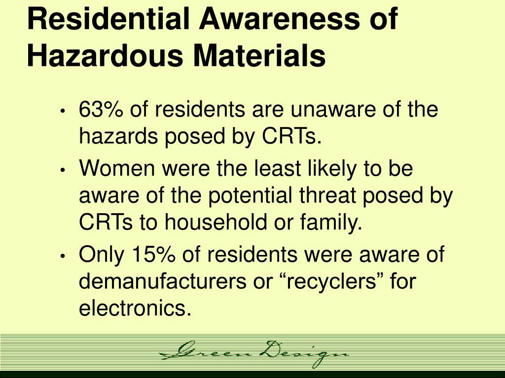 Residential Awareness of