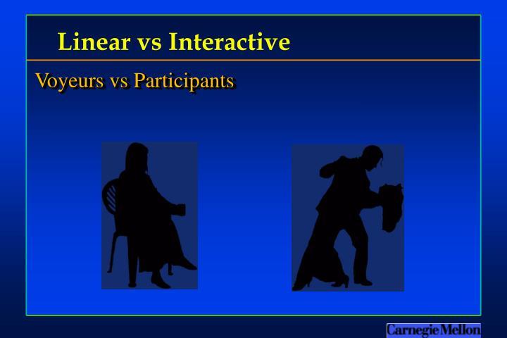 Linear vs Interactive