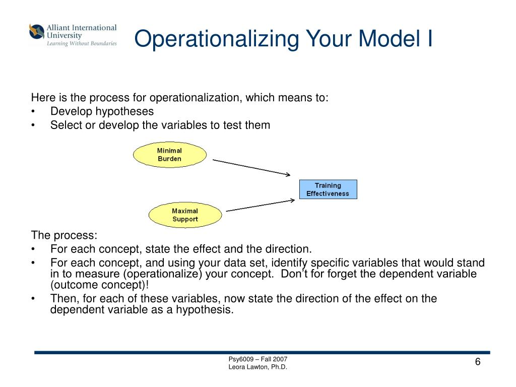 Operationalizing Your Model I