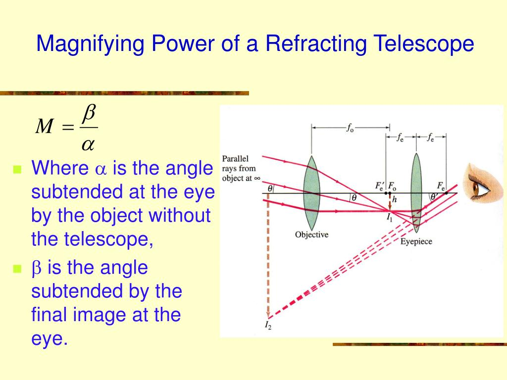 Magnifying Power of a Refracting Telescope
