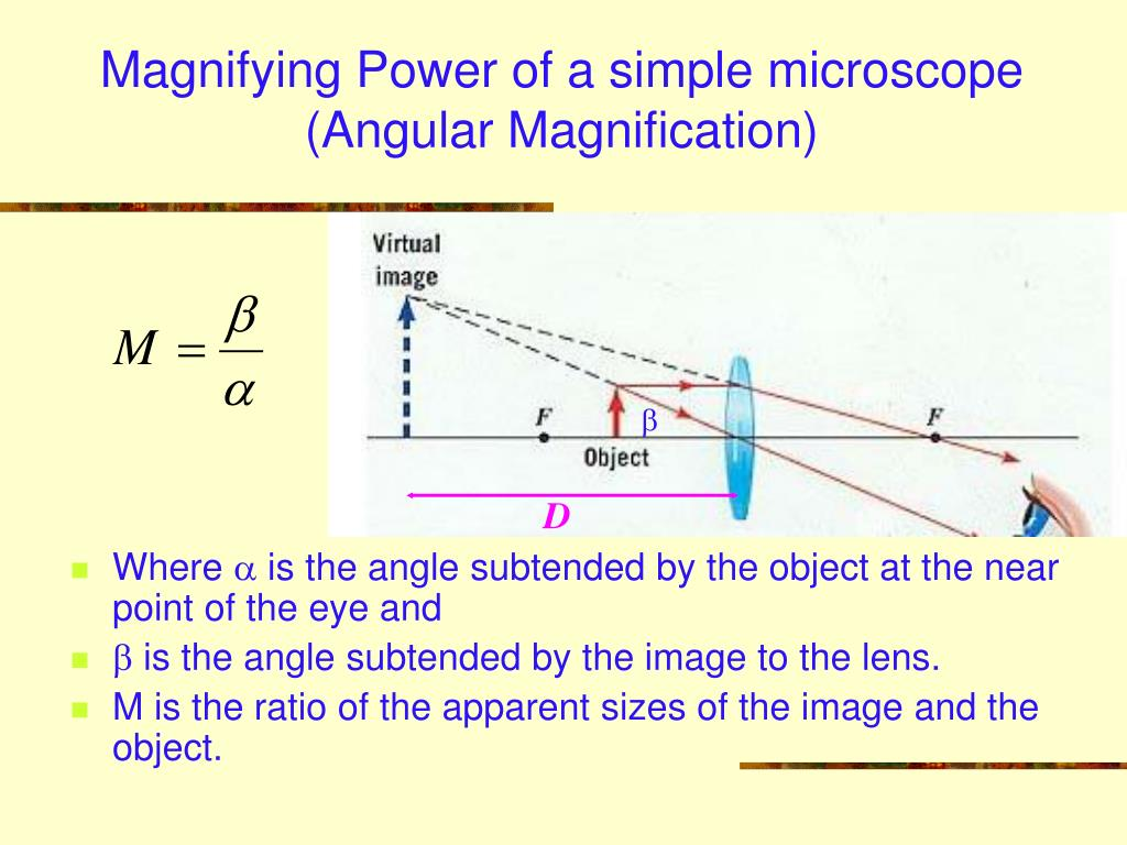 Magnifying Power of a simple microscope