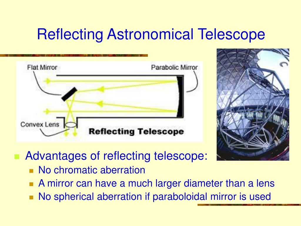 Reflecting Astronomical Telescope
