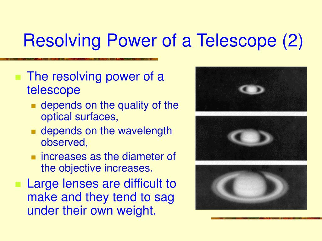Resolving Power of a Telescope (2)