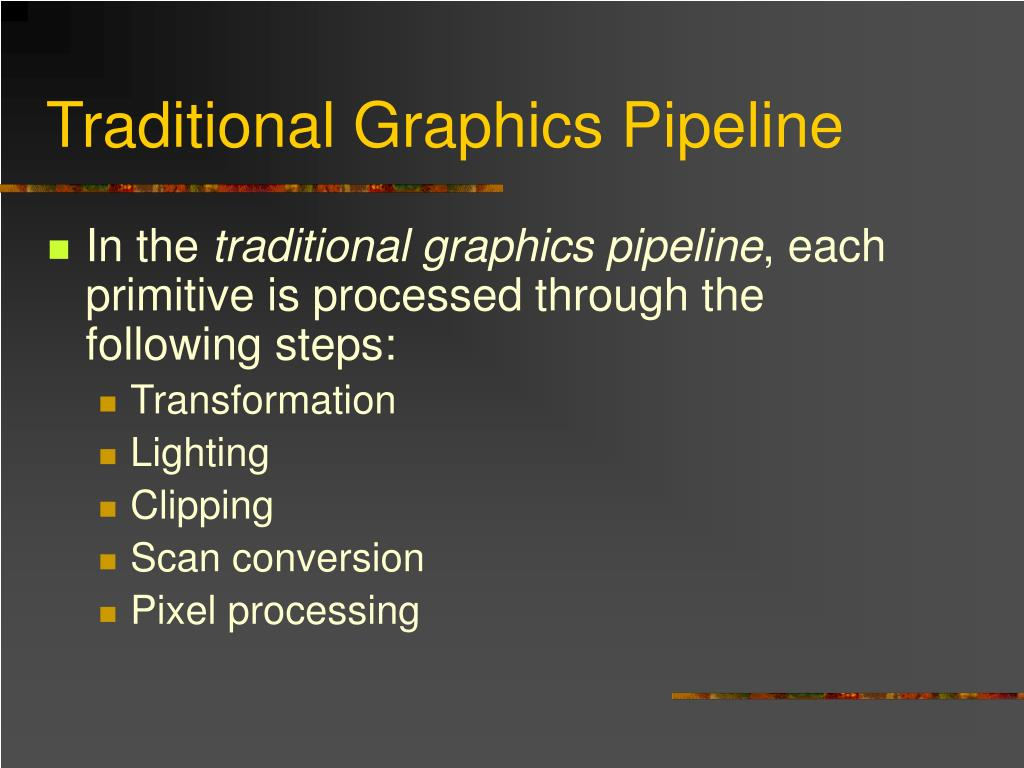 Traditional Graphics Pipeline