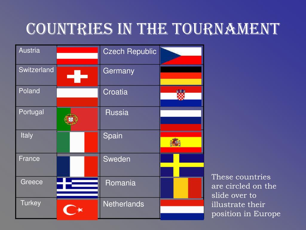 Countries in the Tournament