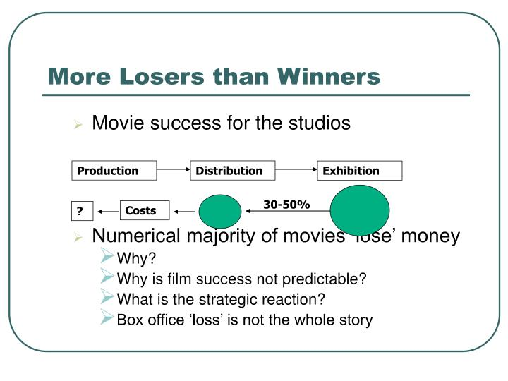 More Losers than Winners